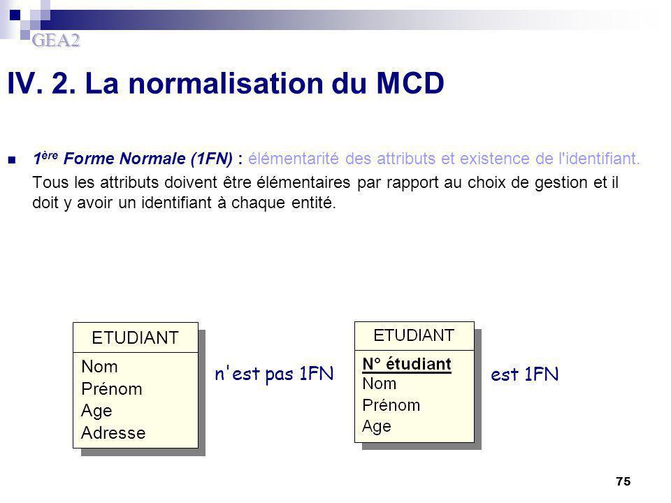 GEA2 75 IV. 2. La normalisation du MCD 1 ère Forme Normale (1FN) : élémentarité des attributs et existence de l'identifiant. Tous les attributs doiven