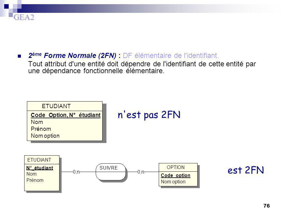 GEA2 76 2 ème Forme Normale (2FN) : DF élémentaire de l'identifiant. Tout attribut d'une entité doit dépendre de l'identifiant de cette entité par une