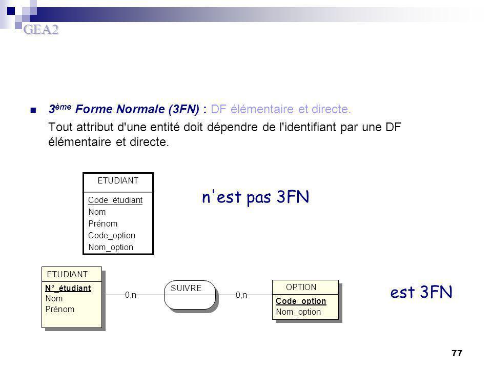 GEA2 77 3 ème Forme Normale (3FN) : DF élémentaire et directe. Tout attribut d'une entité doit dépendre de l'identifiant par une DF élémentaire et dir