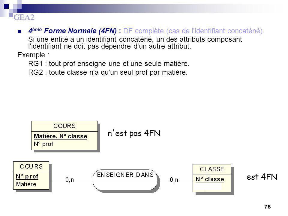 GEA2 78 4 ème Forme Normale (4FN) : DF complète (cas de l'identifiant concaténé). Si une entité a un identifiant concaténé, un des attributs composant