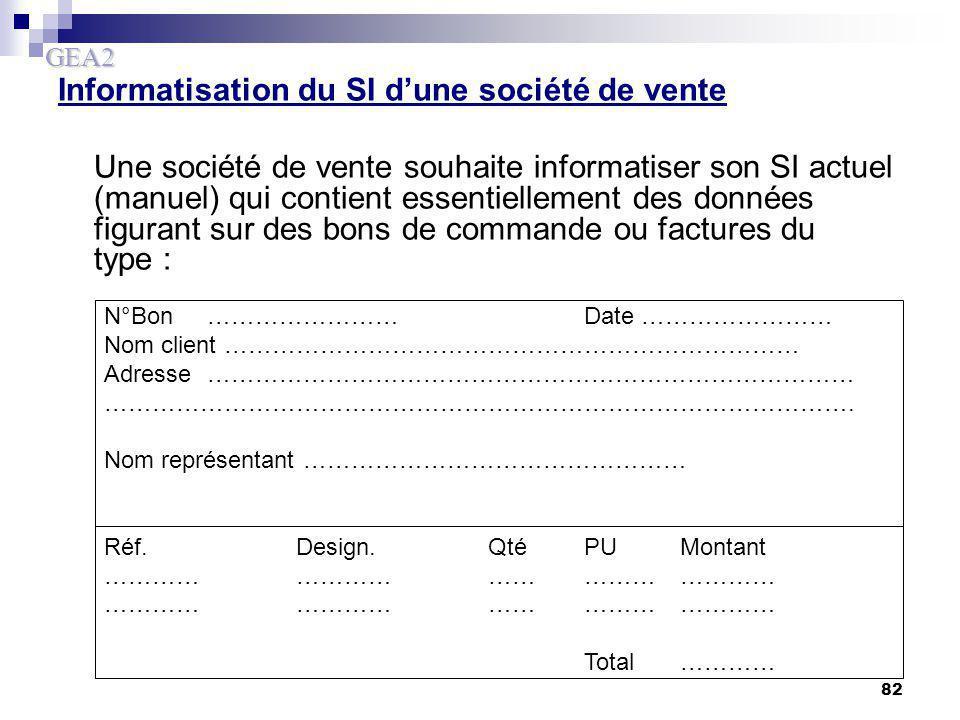 GEA2 82 Informatisation du SI d'une société de vente Une société de vente souhaite informatiser son SI actuel (manuel) qui contient essentiellement de