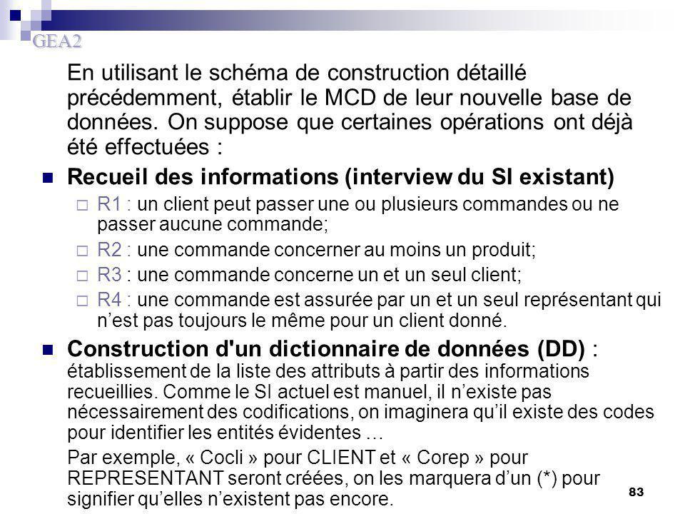 GEA2 83 En utilisant le schéma de construction détaillé précédemment, établir le MCD de leur nouvelle base de données. On suppose que certaines opérat