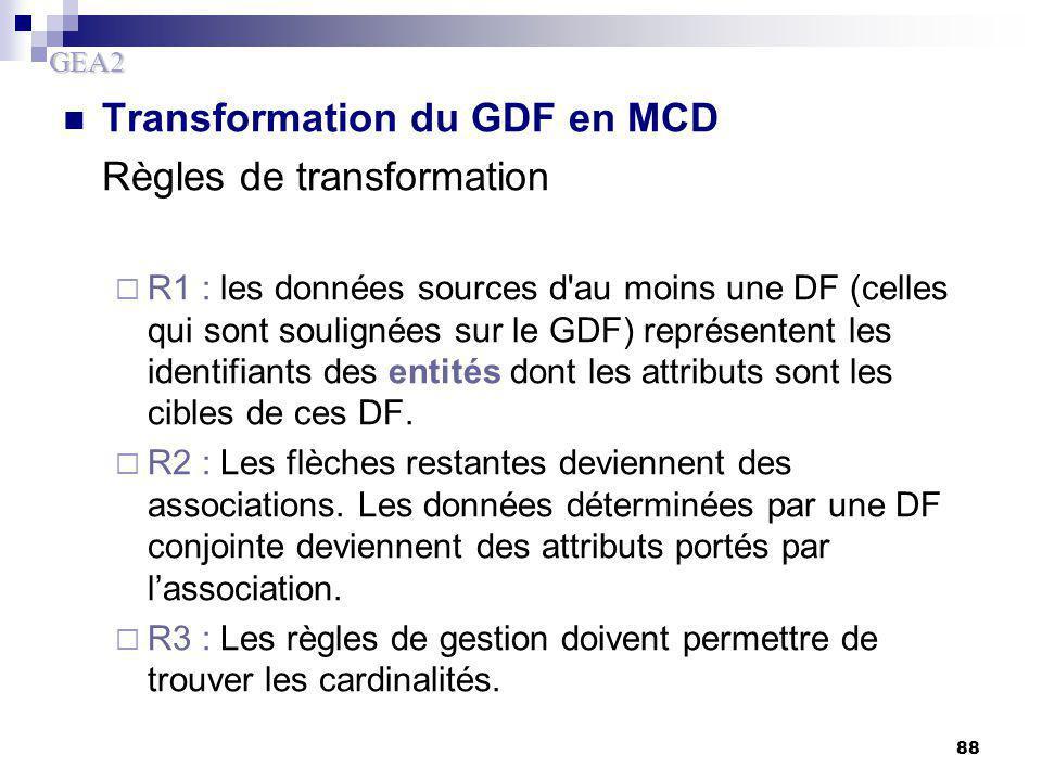 GEA2 88 Transformation du GDF en MCD Règles de transformation  R1 : les données sources d'au moins une DF (celles qui sont soulignées sur le GDF) rep
