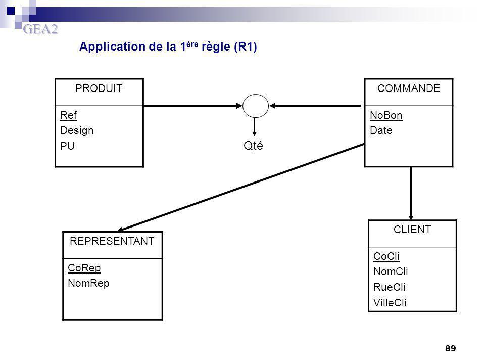 GEA2 89 PRODUIT Ref Design PU COMMANDE NoBon Date CLIENT CoCli NomCli RueCli VilleCli REPRESENTANT CoRep NomRep Qté Application de la 1 ère règle (R1)