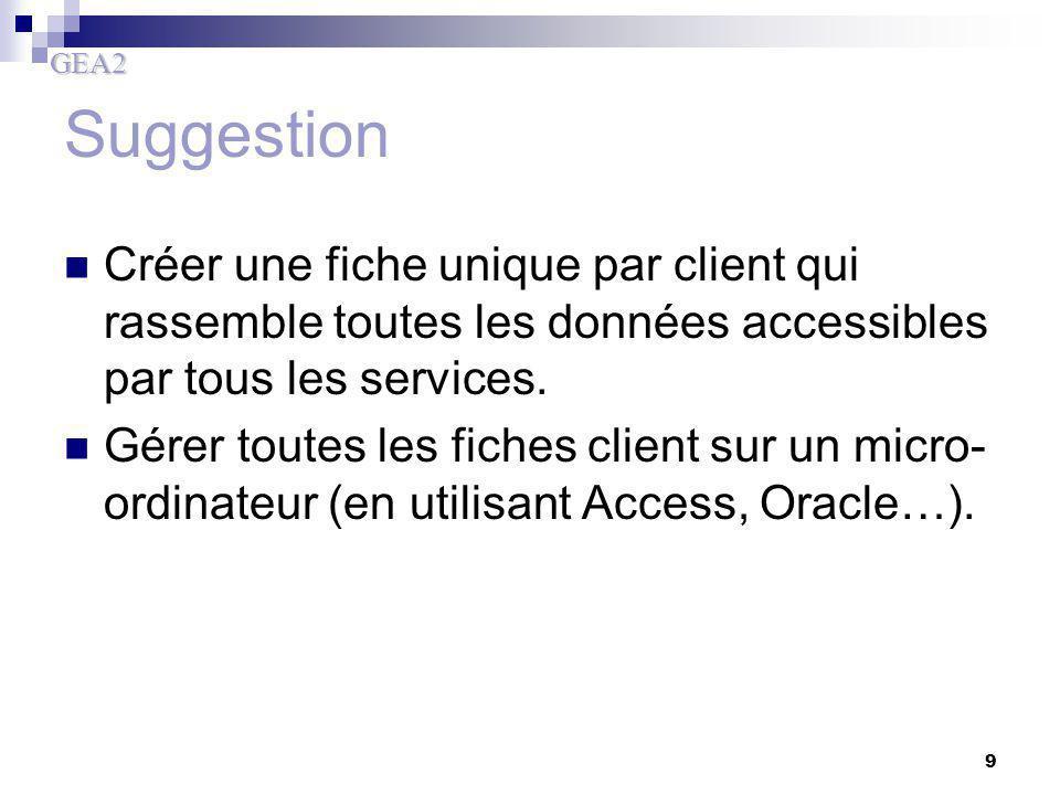 GEA2 9 Suggestion Créer une fiche unique par client qui rassemble toutes les données accessibles par tous les services. Gérer toutes les fiches client