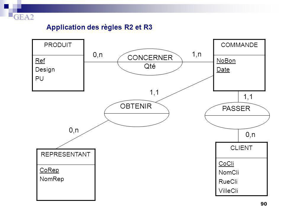 GEA2 90 PRODUIT Ref Design PU COMMANDE NoBon Date CLIENT CoCli NomCli RueCli VilleCli REPRESENTANT CoRep NomRep Application des règles R2 et R3 CONCER