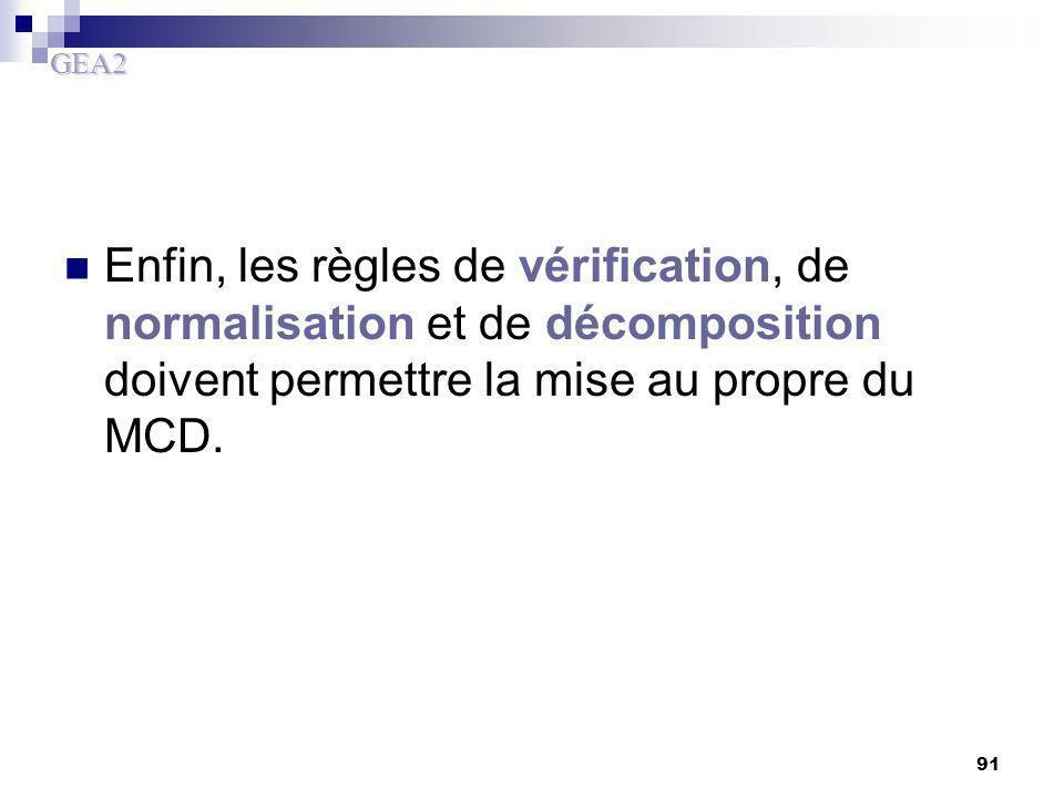 GEA2 91 Enfin, les règles de vérification, de normalisation et de décomposition doivent permettre la mise au propre du MCD.