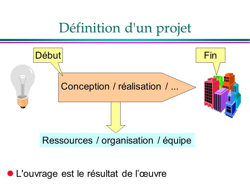 Définition d'un projet lL'ouvrage est le résultat de l'œuvre Conception / réalisation /... Début Fin Ressources / organisation / équipe