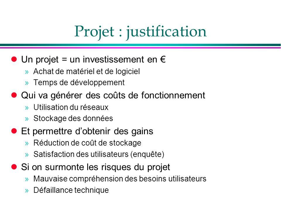Projet : justification lUn projet = un investissement en € »Achat de matériel et de logiciel »Temps de développement lQui va générer des coûts de fonc