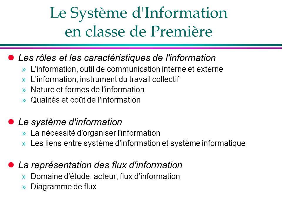 Le Système d'Information en classe de Première lLes rôles et les caractéristiques de l'information »L'information, outil de communication interne et e