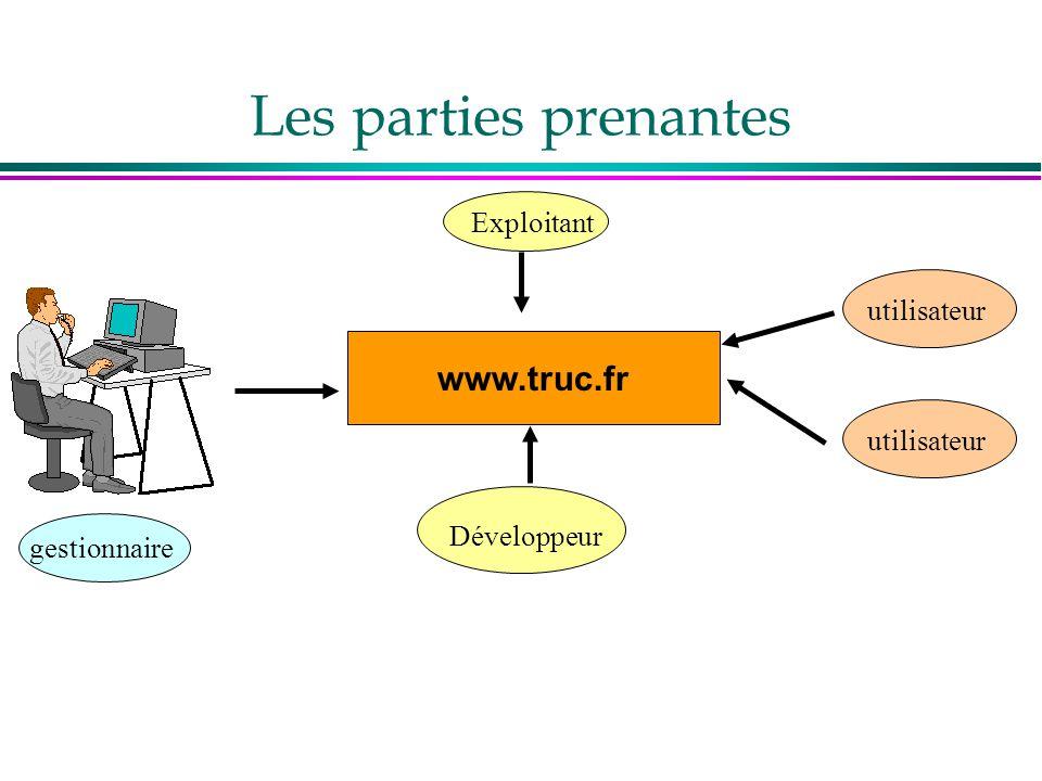 www.truc.fr Développeur gestionnaire Les parties prenantes utilisateur Exploitant