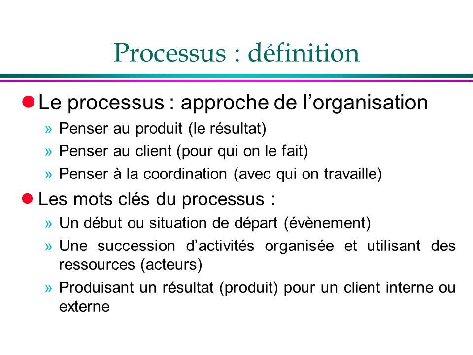 Processus : définition lLe processus : approche de l'organisation »Penser au produit (le résultat) »Penser au client (pour qui on le fait) »Penser à l