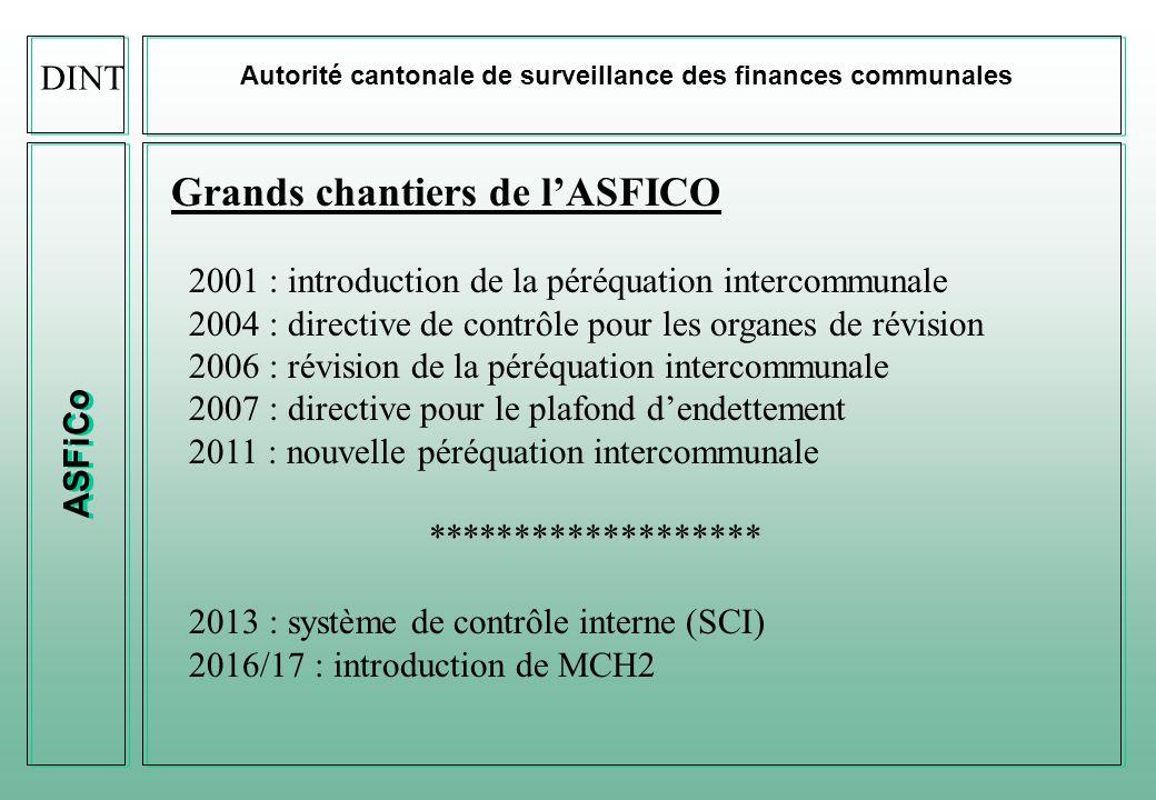 ASFiCo Redistribution du produit de la taxe sur le CO2 aux entreprises par le biais des caisses de compensation AVS : Cpte 22.441 IMPUTATION de la TAXE CO2