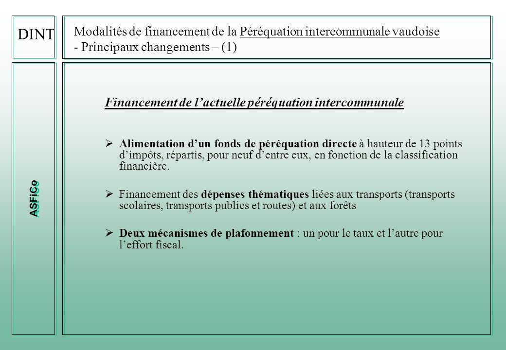 ASFiCo DINT Modalités de financement de la FACTURE SOCIALE - Principaux changements - –Répartition ACTUELLE de la facture sociale  Sur la base d'une classification financière,  A partir de 2008, dû aux effets de la RPT, répartition d'une partie de la facture sociale également à raison de 2 points d'impôts.