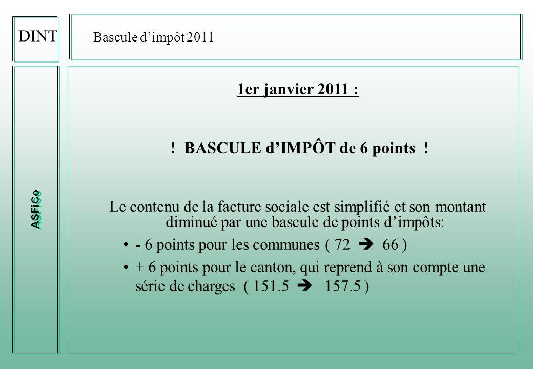 ASFiCo DINT Bascule d'impôt 2011 1er janvier 2011 : .