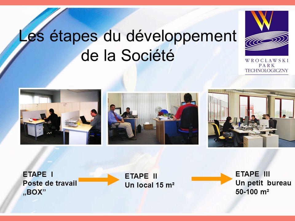 """ETAPE III Un petit bureau 50-100 m² ETAPE II Un local 15 m² ETAPE I Poste de travail """"BOX"""" Les étapes du développement de la Société"""
