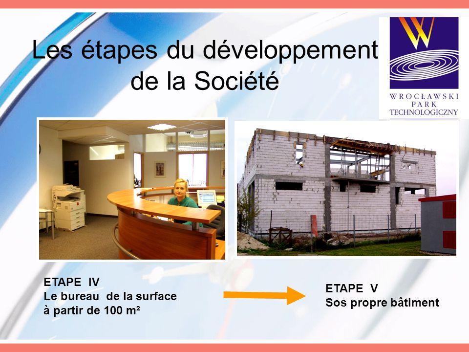 ETAPE V Sos propre bâtiment ETAPE IV Le bureau de la surface à partir de 100 m² Les étapes du développement de la Société