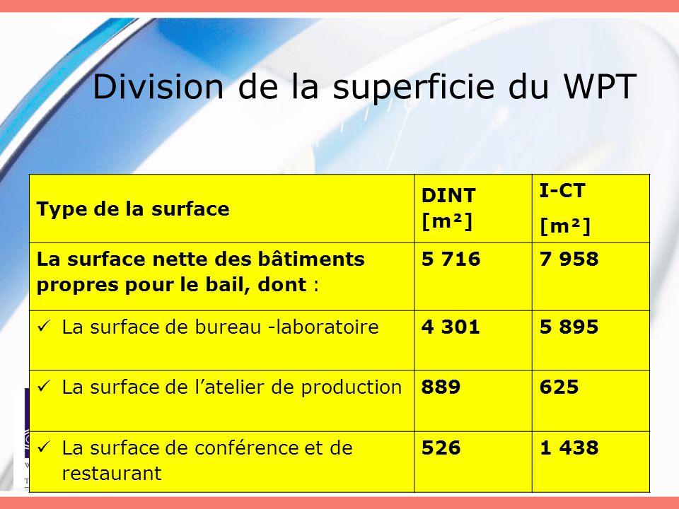 Type de la surface DINT [m²] I-CT [m²] La surface nette des bâtiments propres pour le bail, dont : 5 7167 958 La surface de bureau -laboratoire4 3015
