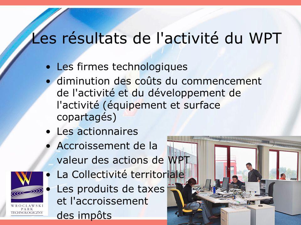Les résultats de l'activité du WPT Les firmes technologiques diminution des coûts du commencement de l'activité et du développement de l'activité (équ
