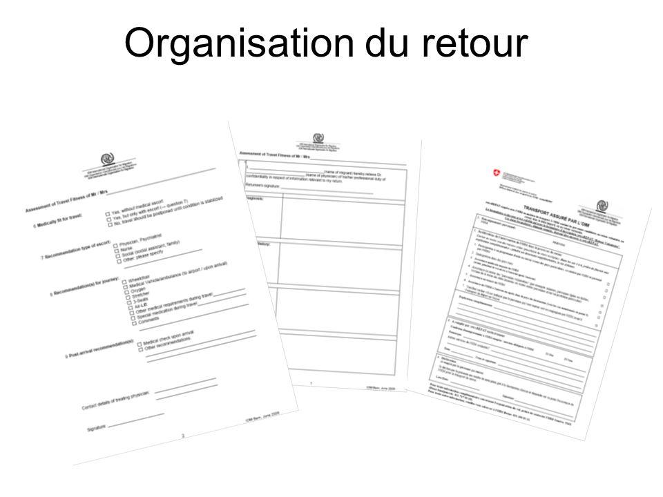 Organisation du retour