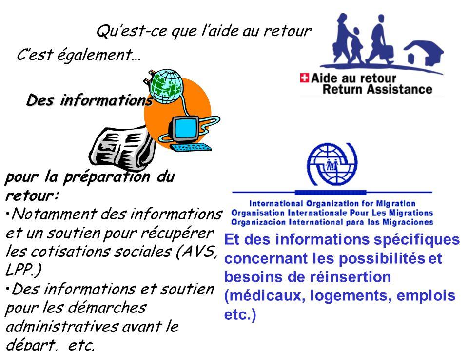 Des informations Qu'est-ce que l'aide au retour C'est également… pour la préparation du retour: Notamment des informations et un soutien pour récupérer les cotisations sociales (AVS, LPP.) Des informations et soutien pour les démarches administratives avant le départ, etc.