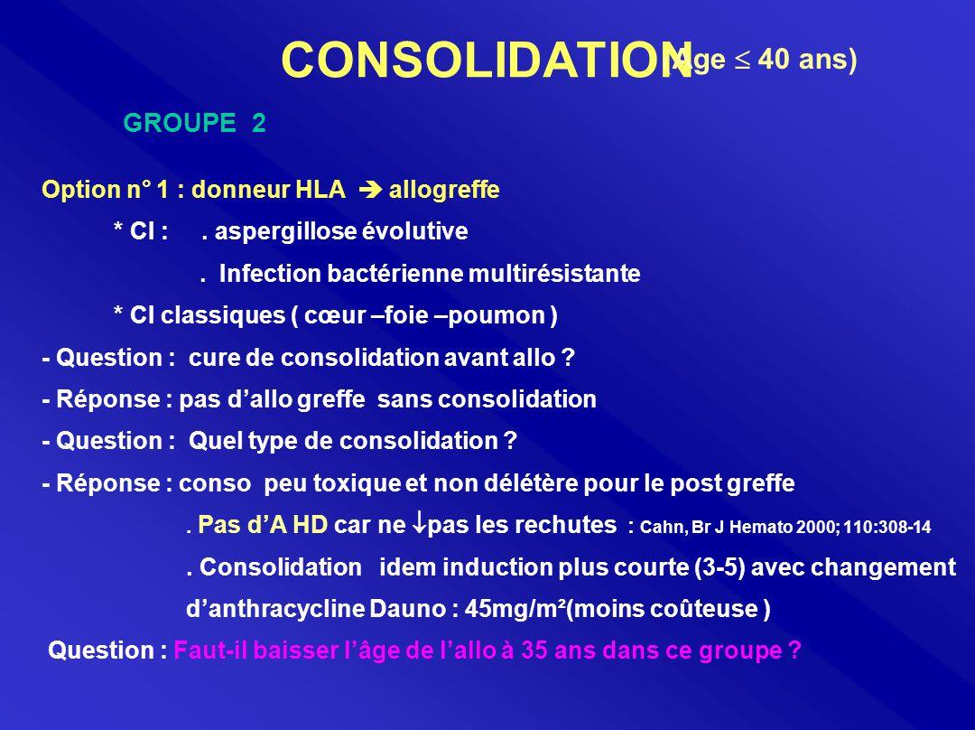 CONSOLIDATION GROUPE 2 Option n° 1 : donneur HLA  allogreffe * CI :. aspergillose évolutive. Infection bactérienne multirésistante * CI classiques (