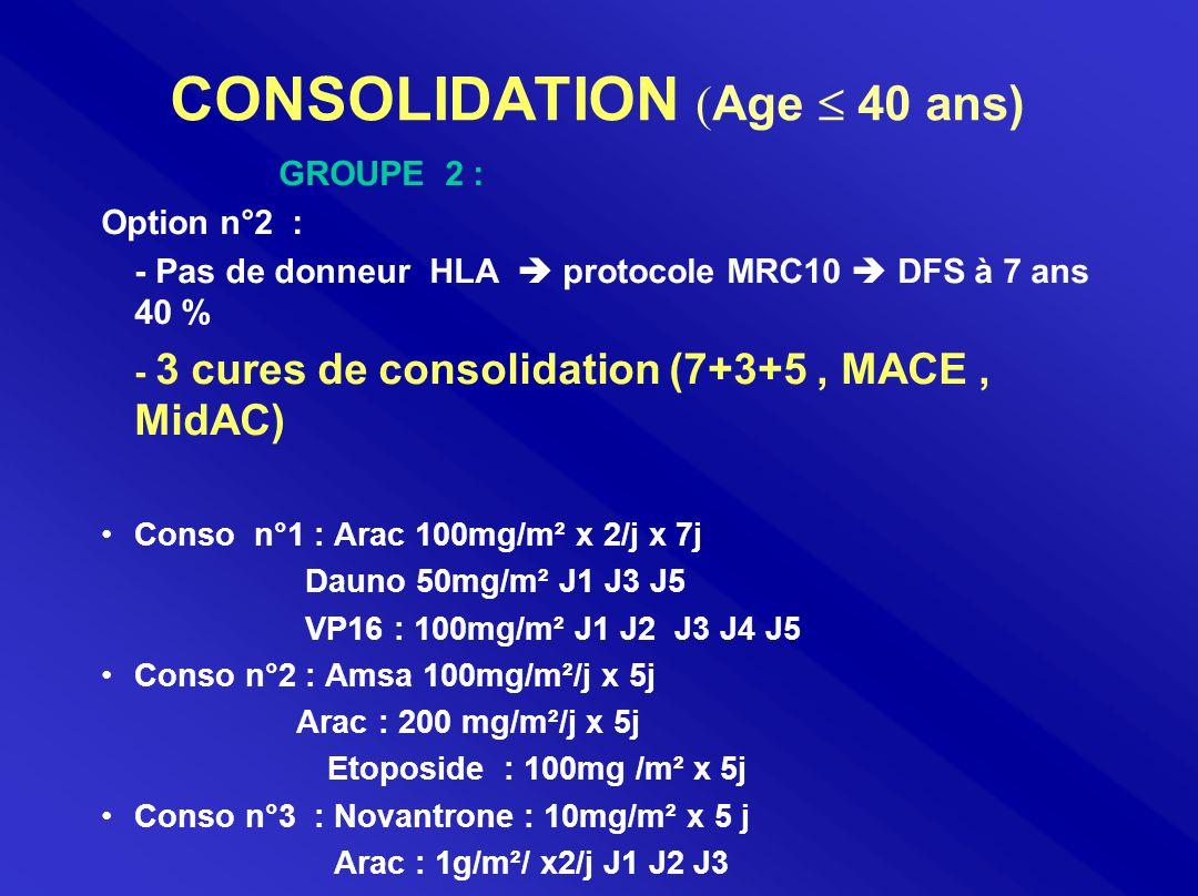 CONSOLIDATION ( Age  40 ans) GROUPE 2 : Option n°2 : - Pas de donneur HLA  protocole MRC10  DFS à 7 ans 40 % - 3 cures de consolidation (7+3+5, MACE, MidAC) Conso n°1 : Arac 100mg/m² x 2/j x 7j Dauno 50mg/m² J1 J3 J5 VP16 : 100mg/m² J1 J2 J3 J4 J5 Conso n°2 : Amsa 100mg/m²/j x 5j Arac : 200 mg/m²/j x 5j Etoposide : 100mg /m² x 5j Conso n°3 : Novantrone : 10mg/m² x 5 j Arac : 1g/m²/ x2/j J1 J2 J3