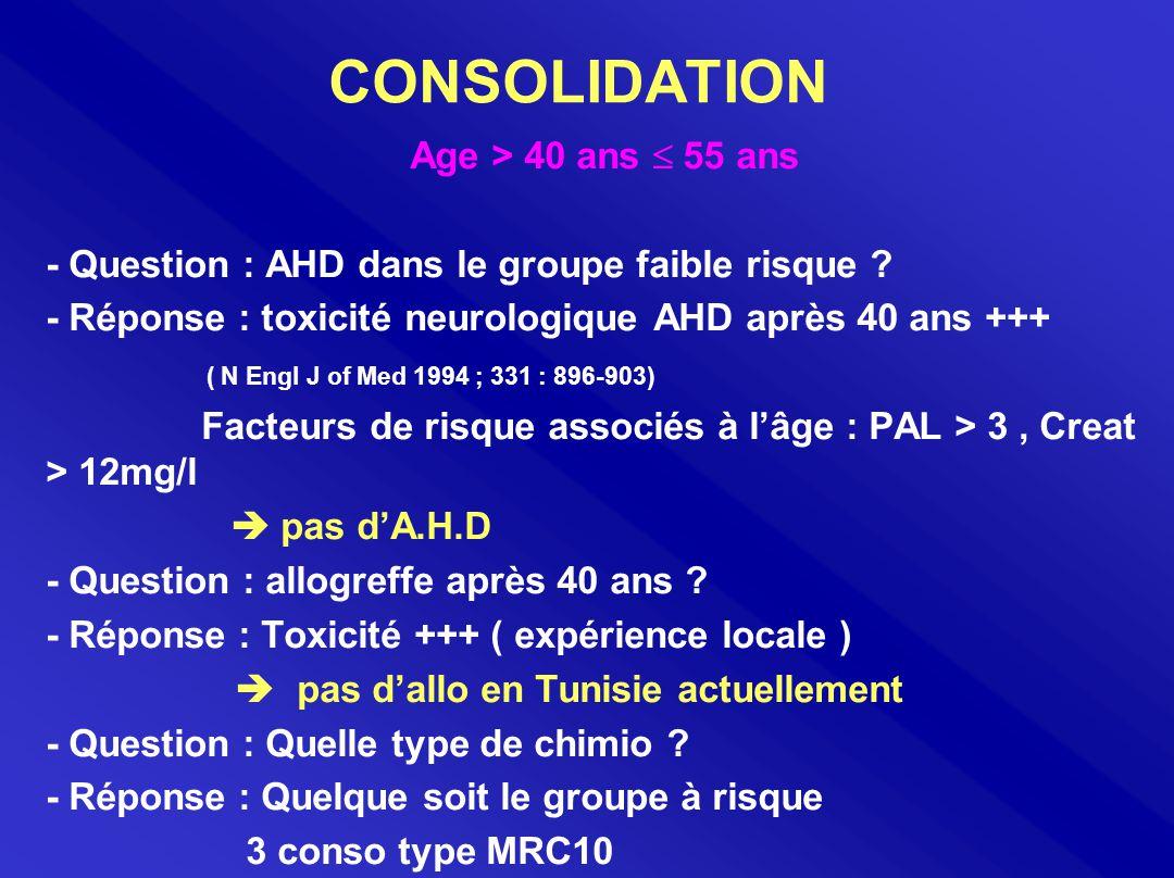 CONSOLIDATION Age > 40 ans  55 ans - Question : AHD dans le groupe faible risque ? - Réponse : toxicité neurologique AHD après 40 ans +++ ( N Engl J
