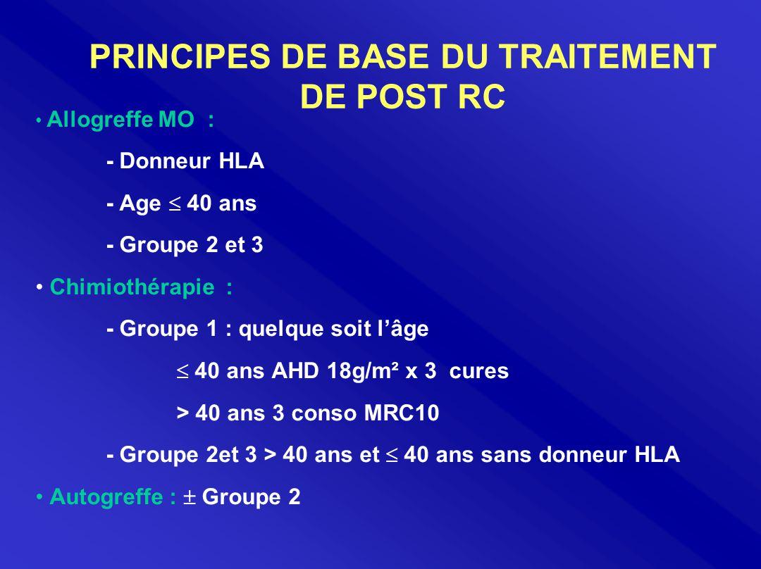 PRINCIPES DE BASE DU TRAITEMENT DE POST RC Allogreffe MO : - Donneur HLA - Age  40 ans - Groupe 2 et 3 Chimiothérapie : - Groupe 1 : quelque soit l'âge  40 ans AHD 18g/m² x 3 cures > 40 ans 3 conso MRC10 - Groupe 2et 3 > 40 ans et  40 ans sans donneur HLA Autogreffe :  Groupe 2