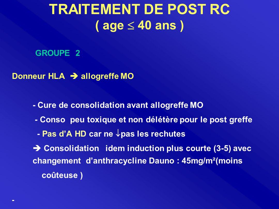 TRAITEMENT DE POST RC ( age  40 ans ) GROUPE 2 Donneur HLA  allogreffe MO - Cure de consolidation avant allogreffe MO - Conso peu toxique et non délétère pour le post greffe - Pas d'A HD car ne  pas les rechutes  Consolidation idem induction plus courte (3-5) avec changement d'anthracycline Dauno : 45mg/m²(moins coûteuse ) -