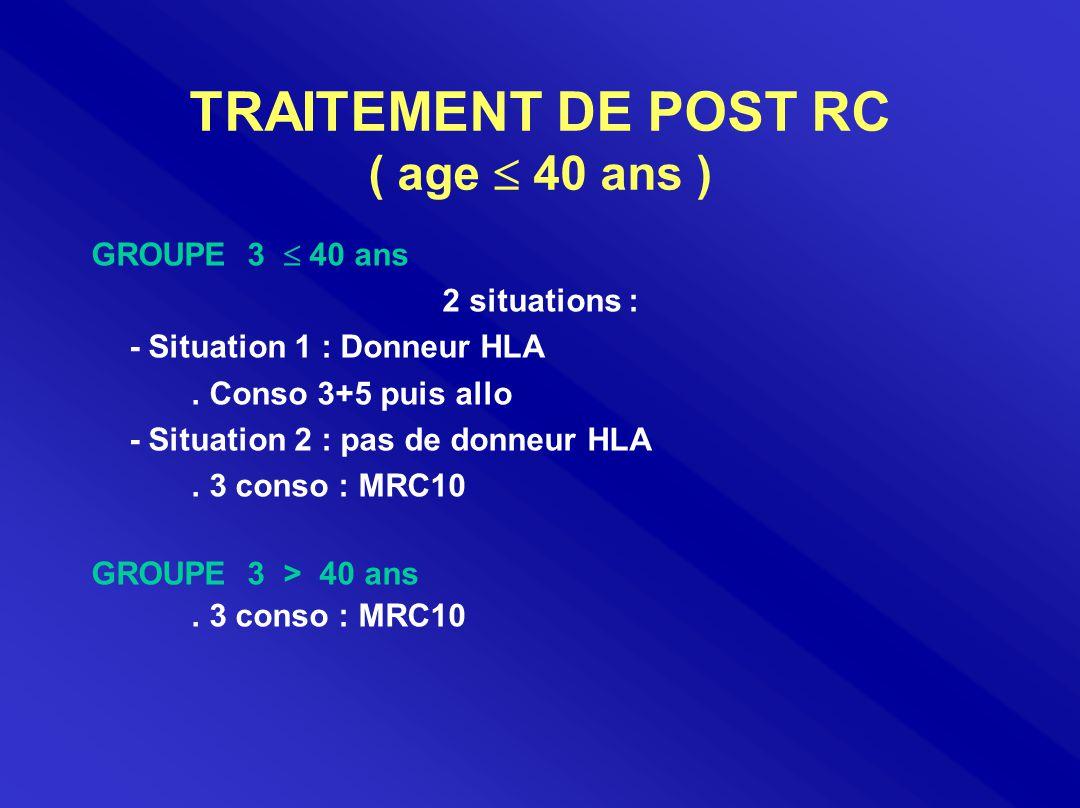 TRAITEMENT DE POST RC ( age  40 ans ) GROUPE 3  40 ans 2 situations : - Situation 1 : Donneur HLA. Conso 3+5 puis allo - Situation 2 : pas de donneu