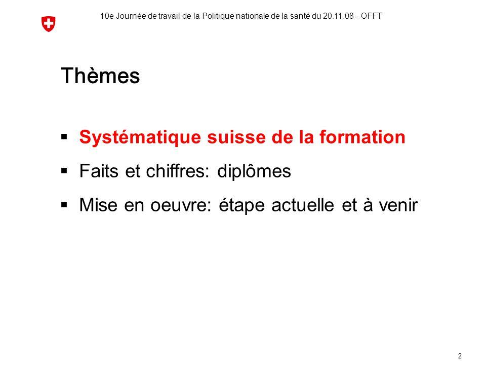 10e Journée de travail de la Politique nationale de la santé du 20.11.08 - OFFT 2 Thèmes  Systématique suisse de la formation  Faits et chiffres: di