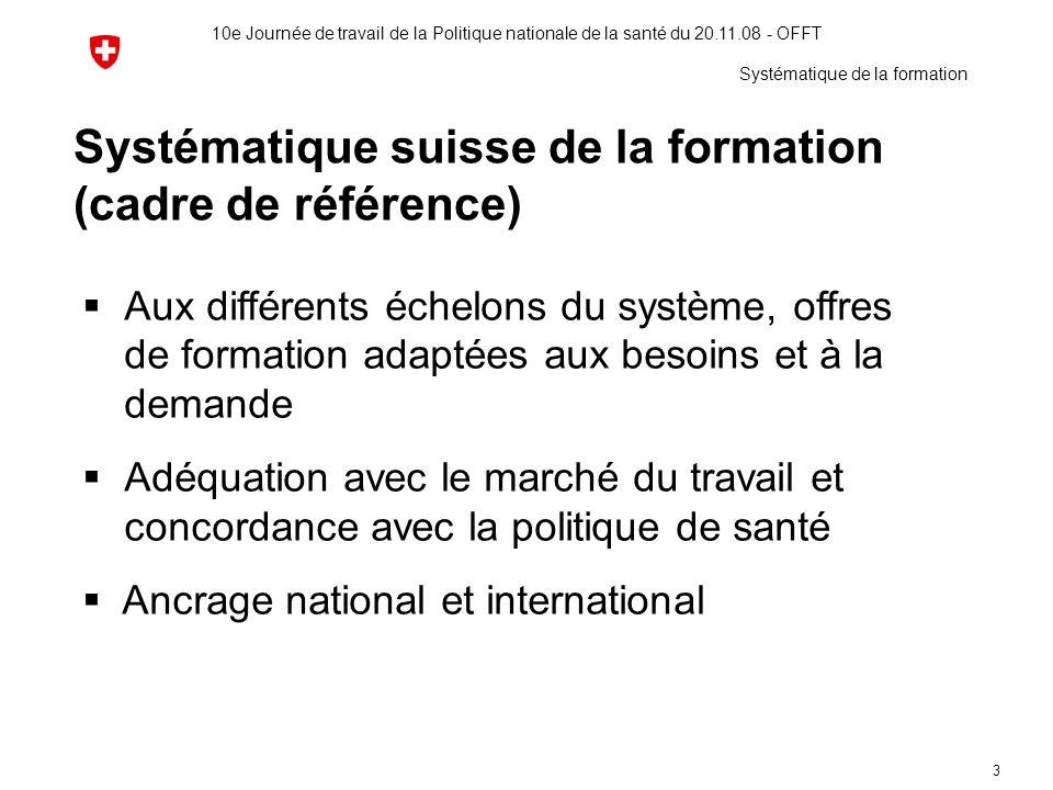 10e Journée de travail de la Politique nationale de la santé du 20.11.08 - OFFT 3 Systématique suisse de la formation (cadre de référence)  Aux diffé