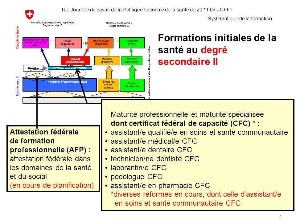 7 Formations initiales de la santé au degré secondaire II 10e Journée de travail de la Politique nationale de la santé du 20.11.08 - OFFT Scolarité ob