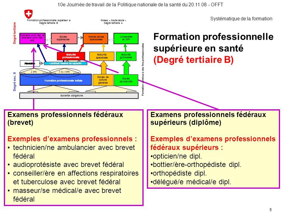 8 Formation professionnelle supérieure en santé (Degré tertiaire B) Examens professionnels fédéraux (brevet) Exemples d'examens professionnels : techn