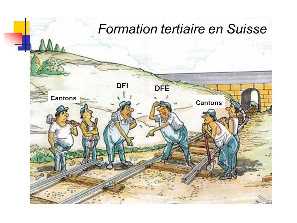 DFE DFI Cantons Formation tertiaire en Suisse
