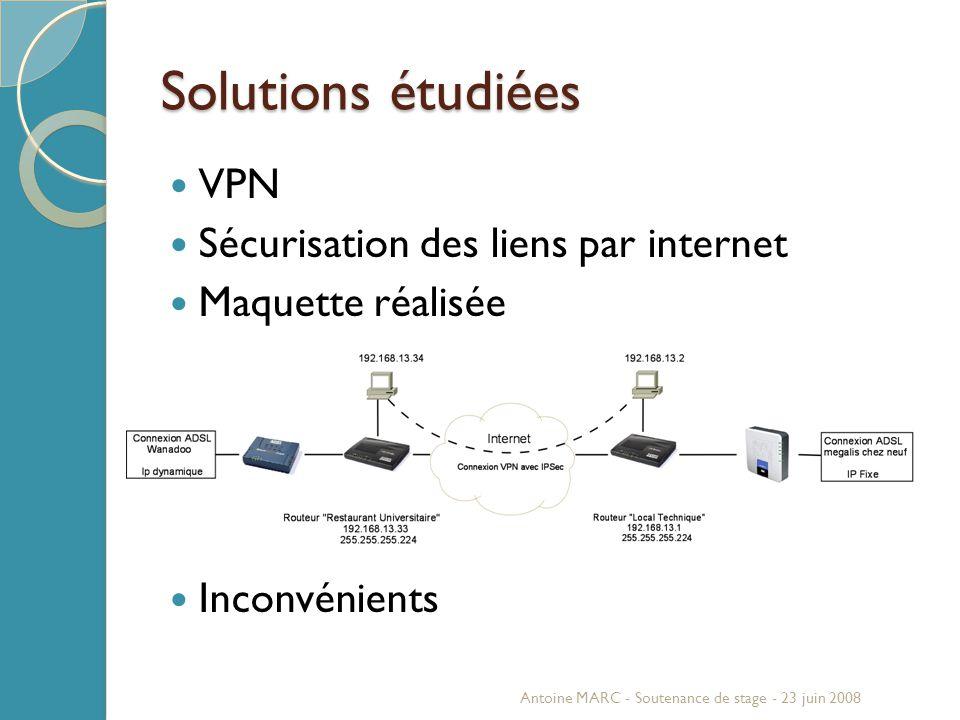 Solutions étudiées VPN Sécurisation des liens par internet Maquette réalisée Inconvénients Antoine MARC - Soutenance de stage - 23 juin 2008