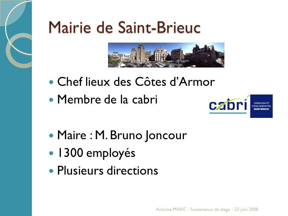 Mairie de Saint-Brieuc Chef lieux des Côtes d'Armor Membre de la cabri Maire : M. Bruno Joncour 1300 employés Plusieurs directions Antoine MARC - Sout
