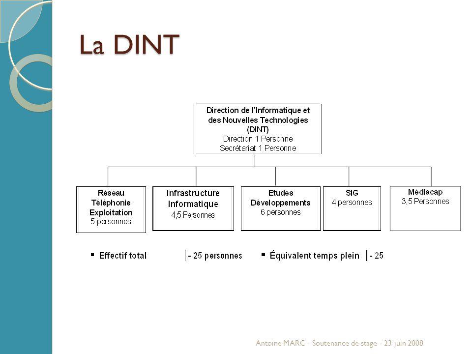 La DINT Antoine MARC - Soutenance de stage - 23 juin 2008