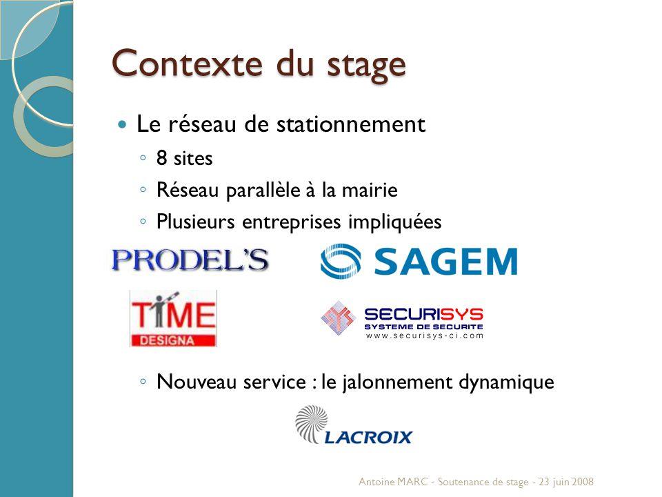 Contexte du stage Le réseau de stationnement ◦ 8 sites ◦ Réseau parallèle à la mairie ◦ Plusieurs entreprises impliquées ◦ Nouveau service : le jalonn