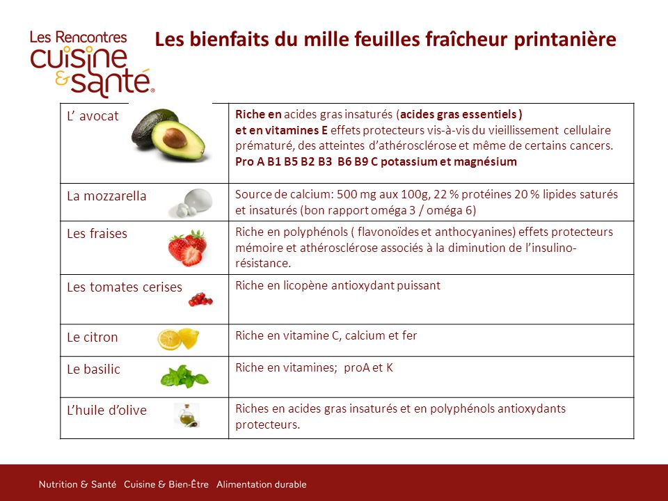 Les bienfaits du mille feuilles fraîcheur printanière L' avocat Riche en acides gras insaturés (acides gras essentiels ) et en vitamines E effets prot