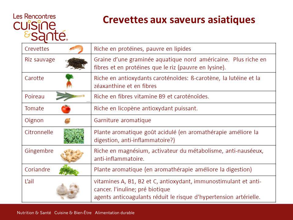 Crevettes aux saveurs asiatiques CrevettesRiche en protéines, pauvre en lipides Riz sauvageGraine d'une graminée aquatique nord américaine. Plus riche