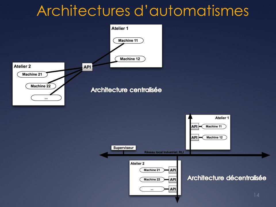 Architectures d'automatismes 14