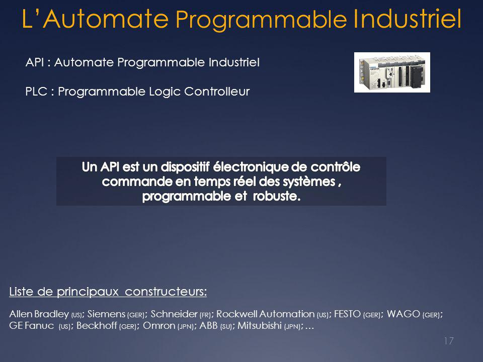 L'Automate Programmable Industriel API : Automate Programmable Industriel PLC : Programmable Logic Controlleur Liste de principaux constructeurs: Allen Bradley (US) ; Siemens (GER) ; Schneider (FR) ; Rockwell Automation (US) ; FESTO (GER) ; WAGO (GER) ; GE Fanuc (US) ; Beckhoff (GER) ; Omron (JPN) ; ABB (SU) ; Mitsubishi (JPN) ; … 17