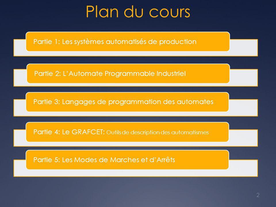 Plan du cours Partie 1: Les systèmes automatisés de productionPartie 2: L'Automate Programmable IndustrielPartie 3: Langages de programmation des auto