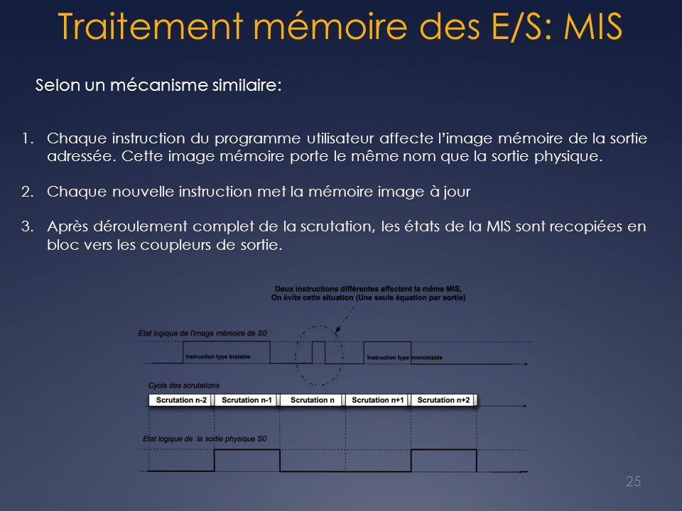 Traitement mémoire des E/S: MIS Selon un mécanisme similaire: 1.Chaque instruction du programme utilisateur affecte l'image mémoire de la sortie adressée.