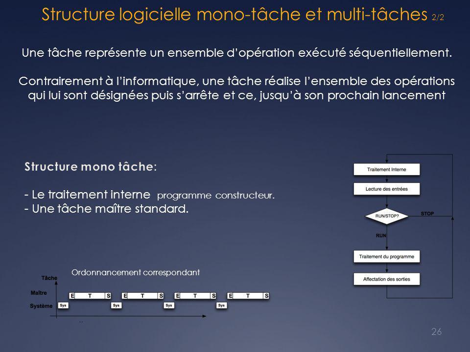 Structure logicielle mono-tâche et multi-tâches 2/2 26 Une tâche représente un ensemble d'opération exécuté séquentiellement.