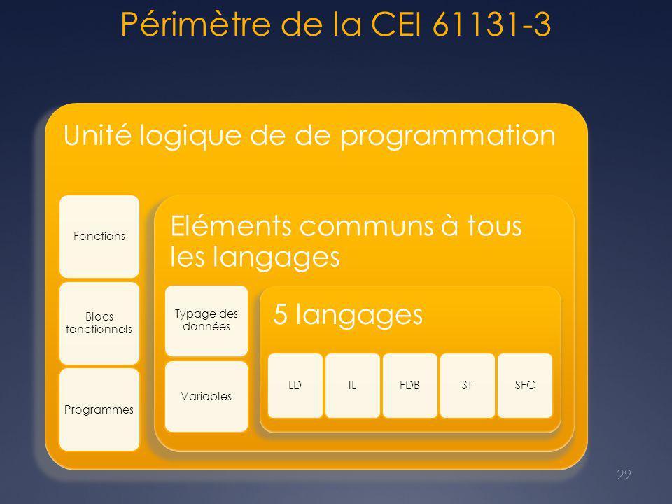 Périmètre de la CEI 61131-3 Unité logique de de programmation Fonctions Blocs fonctionnels Programmes Eléments communs à tous les langages Typage des données Variables 5 langages LDILFDBSTSFC 29