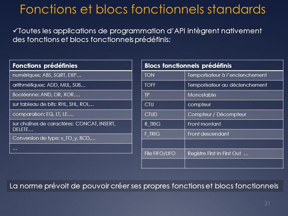 Fonctions et blocs fonctionnels standards 31 Toutes les applications de programmation d'API intègrent nativement des fonctions et blocs fonctionnels prédéfinis: Fonctions prédéfinies numériques: ABS, SQRT, EXP… arithmétiques: ADD, MUL, SUB… Booléenne: AND, OR, XOR….