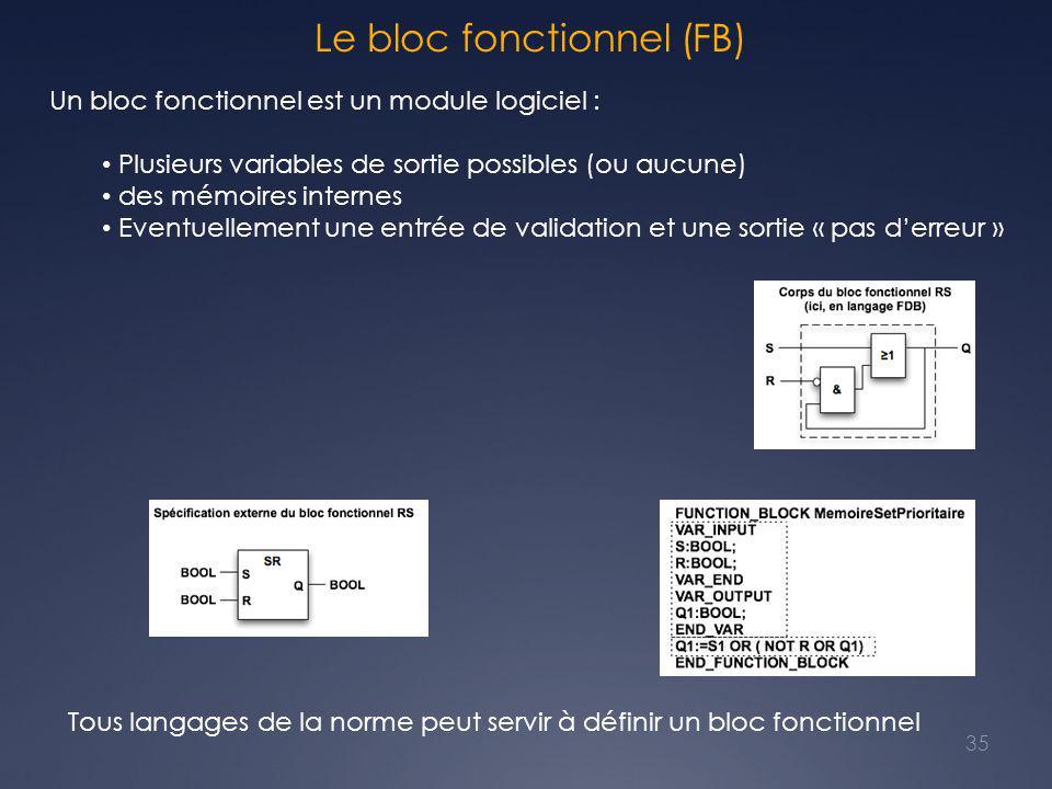 Le bloc fonctionnel (FB) Un bloc fonctionnel est un module logiciel : Plusieurs variables de sortie possibles (ou aucune) des mémoires internes Eventu